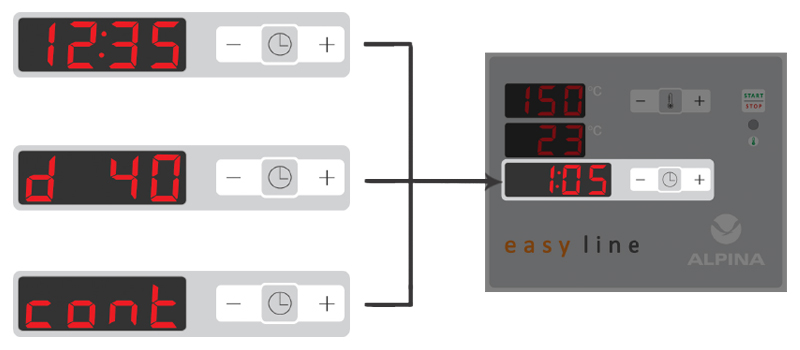 - suszarka laboratoryjna sterowanie czasem easytouch - Now EasyTouch is available in the heating ovens